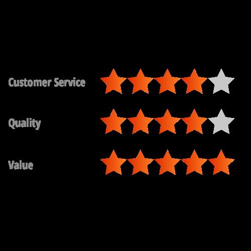 Strata Customer Reviews