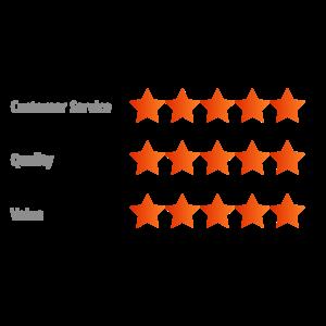 Strata Reviews