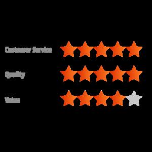 Strata Customer Review